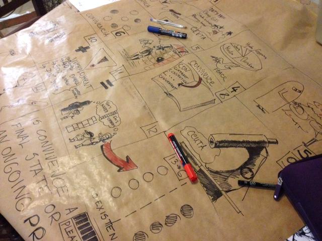 2. Final storyboard