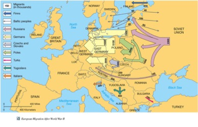 European Migration after World War II (Source: http://pages.uoregon.edu (consulted 17.08.15) LINK: http://pages.uoregon.edu/mccole/HIST303Spring2012/lecturenotes/week6class1.html)