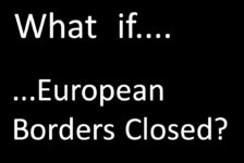 What if… European Borders Closed?