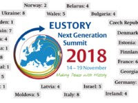 Where do the participants from the EUSTORY Summit 2018 come from?