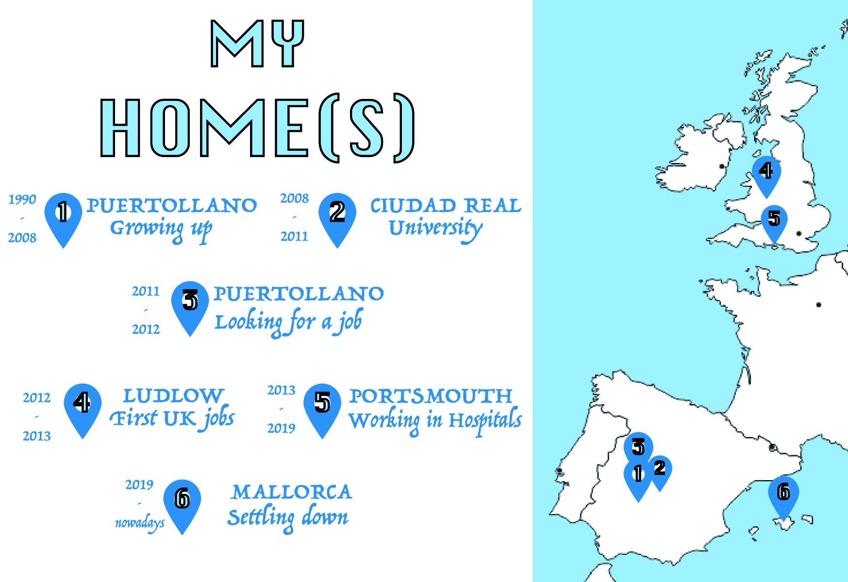 My homes.
